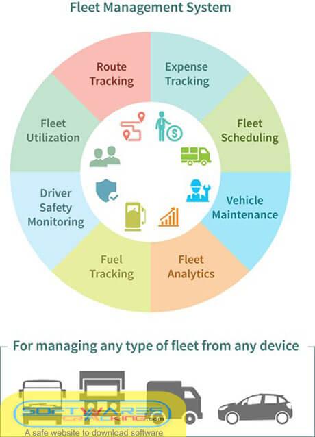 Vinitysoft Vehicle Fleet Manager 2021 with crack